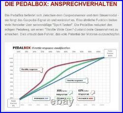 Dte Pedal Box 3S Pour Renault Clio BR0 1 CR0 1 148KW 09 2008- 2.0 16V Sport